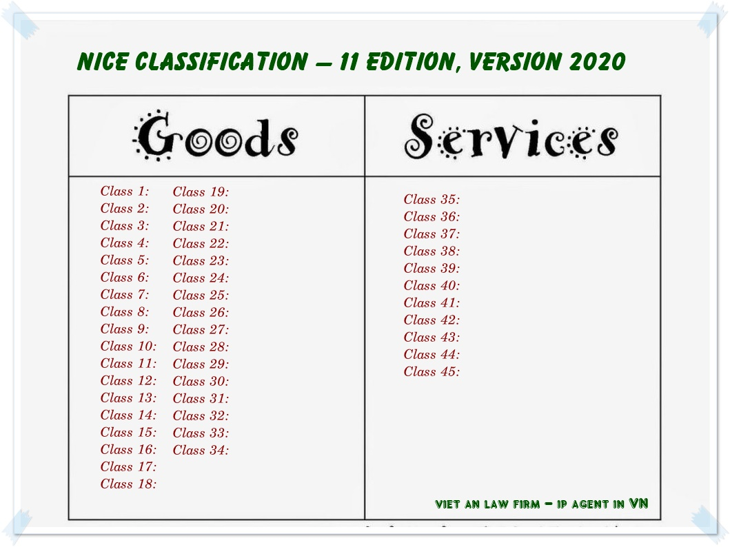 Classification for Good - Services